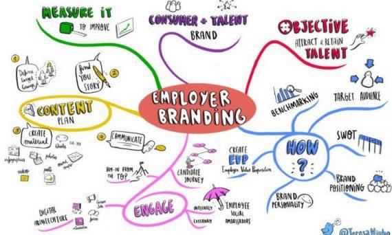 employer-branding-atraer-talento-empresa